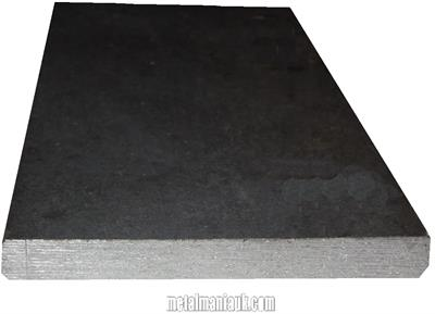 Buy Black Flat steel strip 200mm x 6mm Online